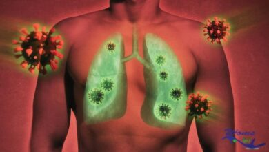 Photo of Corona virus : Lung damage after recovery and re-occurrence